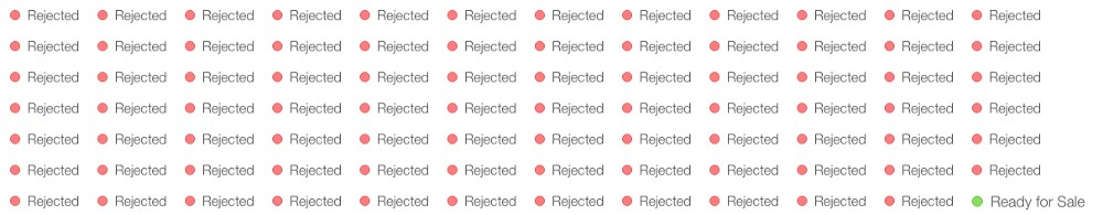 rejection-wall